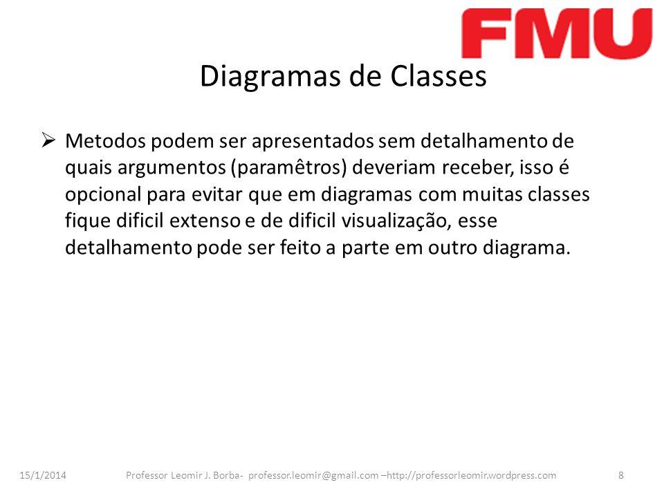 15/1/2014 Professor Leomir J. Borba- professor.leomir@gmail.com –http://professorleomir.wordpress.com8 Diagramas de Classes Metodos podem ser apresent