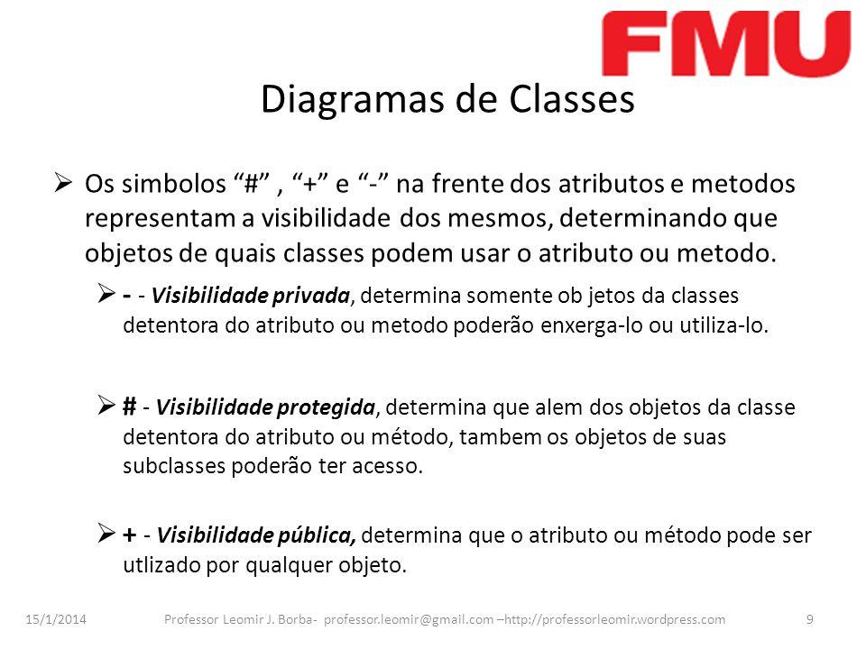 15/1/2014 Professor Leomir J. Borba- professor.leomir@gmail.com –http://professorleomir.wordpress.com9 Diagramas de Classes Os simbolos #, + e - na fr