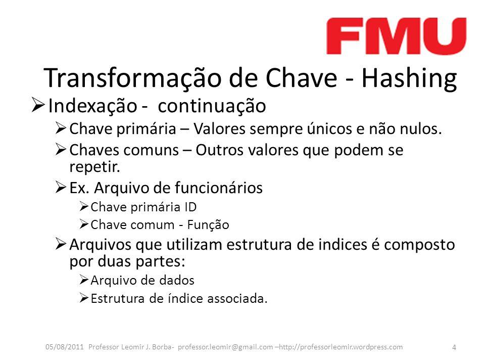 Transformação de Chave - Hashing Indexação - continuação A cada inserção de um novo registro no arquivo de dados, é inserido no índice uma referência a ele.