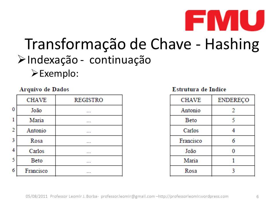 Transformação de Chave - Hashing Indexação - continuação Objetivo do uso de indexação é melhorar o desempenho no processo de inclusao de novos registros, pesquisa e atualização.