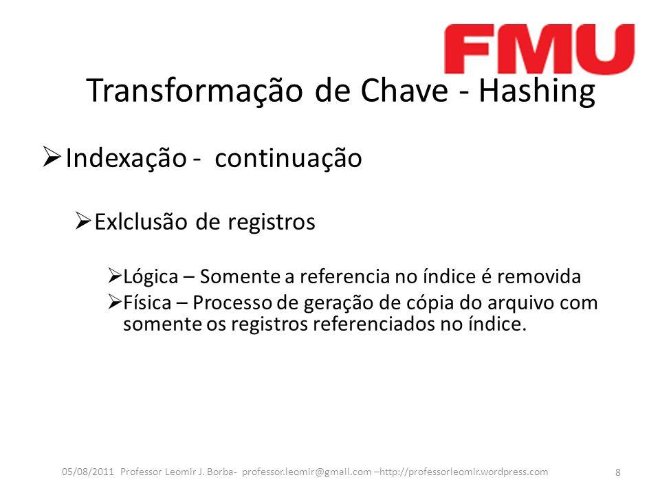 Transformação de Chave - Hashing Indexação - continuação Exlclusão de registros Lógica – Somente a referencia no índice é removida Física – Processo de geração de cópia do arquivo com somente os registros referenciados no índice.