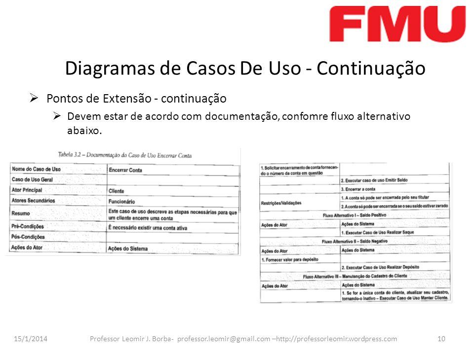 15/1/2014 Professor Leomir J. Borba- professor.leomir@gmail.com –http://professorleomir.wordpress.com10 Diagramas de Casos De Uso - Continuação Pontos