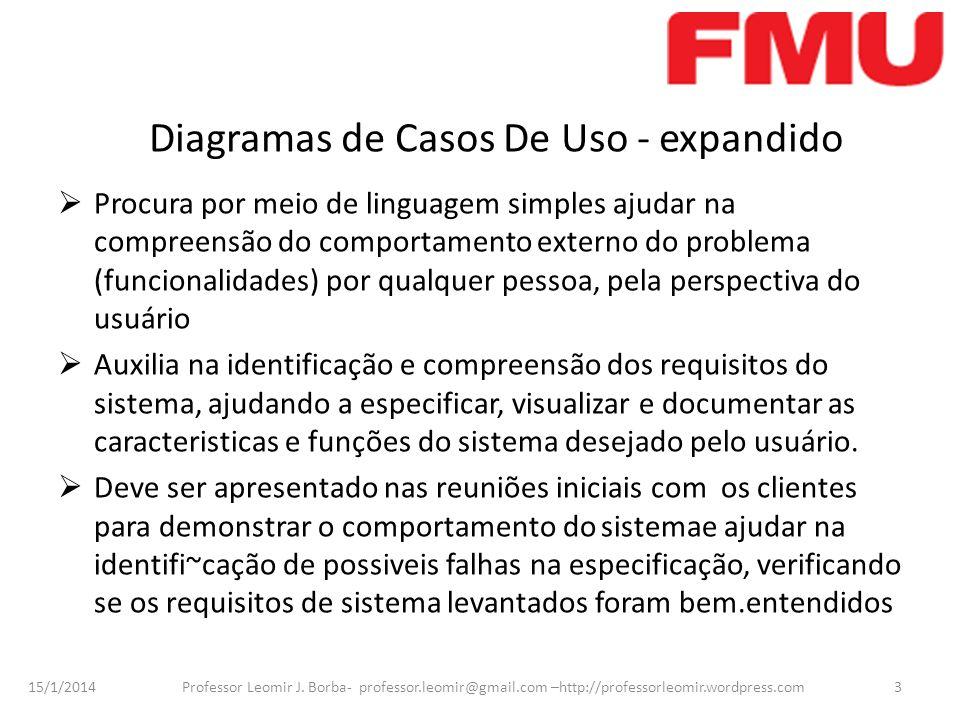 15/1/2014 Professor Leomir J. Borba- professor.leomir@gmail.com –http://professorleomir.wordpress.com3 Diagramas de Casos De Uso - expandido Procura p