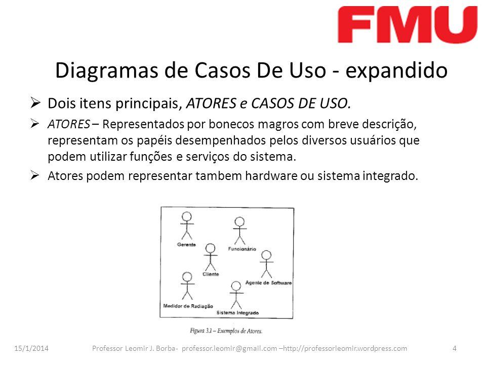 15/1/2014 Professor Leomir J. Borba- professor.leomir@gmail.com –http://professorleomir.wordpress.com4 Diagramas de Casos De Uso - expandido Dois iten