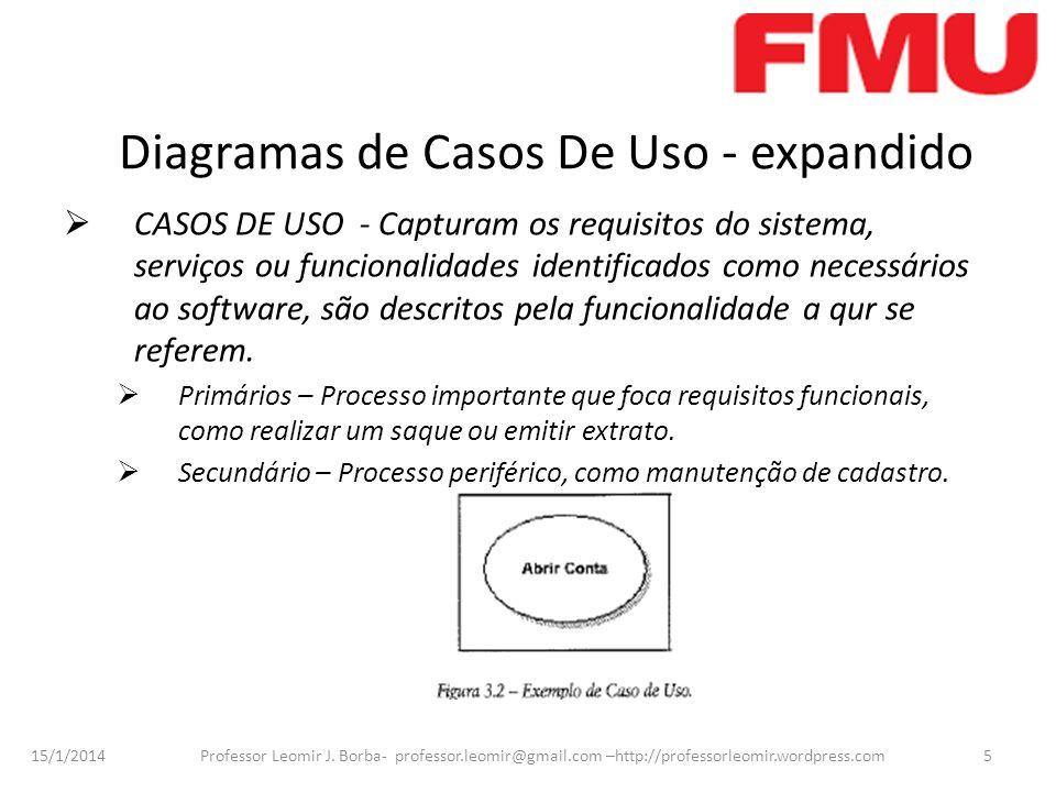 15/1/2014 Professor Leomir J. Borba- professor.leomir@gmail.com –http://professorleomir.wordpress.com5 Diagramas de Casos De Uso - expandido CASOS DE