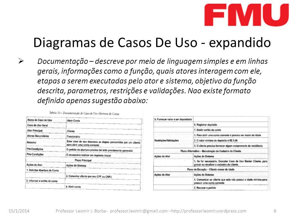15/1/2014 Professor Leomir J. Borba- professor.leomir@gmail.com –http://professorleomir.wordpress.com6 Diagramas de Casos De Uso - expandido Documenta