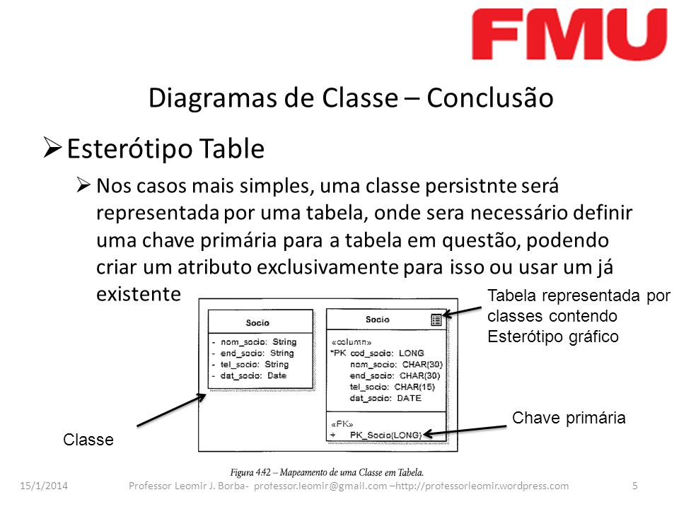 15/1/2014 Professor Leomir J. Borba- professor.leomir@gmail.com –http://professorleomir.wordpress.com5 Diagramas de Classe – Conclusão Esterótipo Tabl