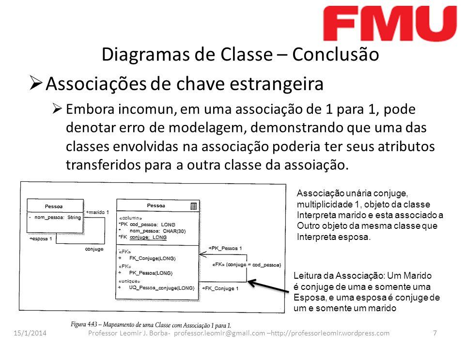 15/1/2014 Professor Leomir J. Borba- professor.leomir@gmail.com –http://professorleomir.wordpress.com7 Diagramas de Classe – Conclusão Associações de