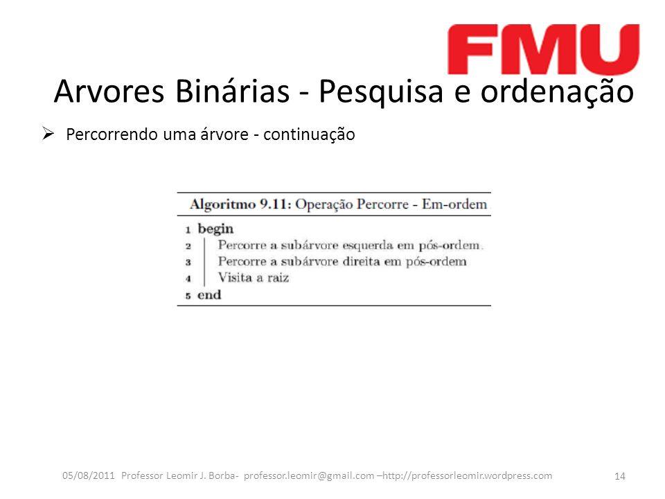 Arvores Binárias - Pesquisa e ordenação Percorrendo uma árvore - continuação 14 05/08/2011 Professor Leomir J.