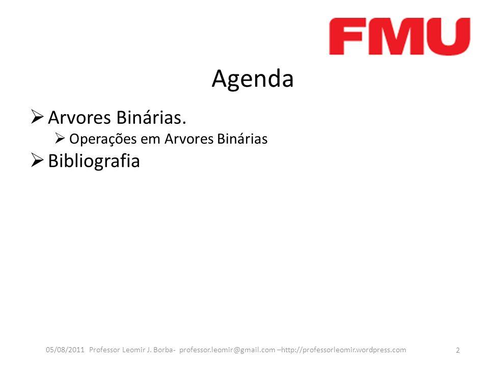 Agenda Arvores Binárias.