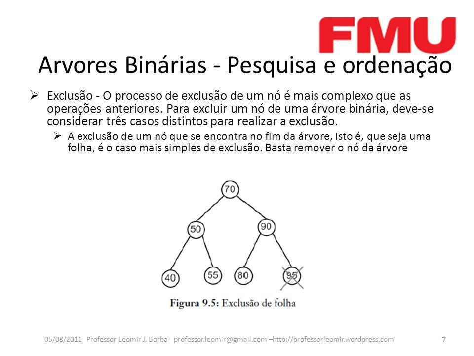 Arvores Binárias - Pesquisa e ordenação Exclusão - O processo de exclusão de um nó é mais complexo que as operações anteriores.