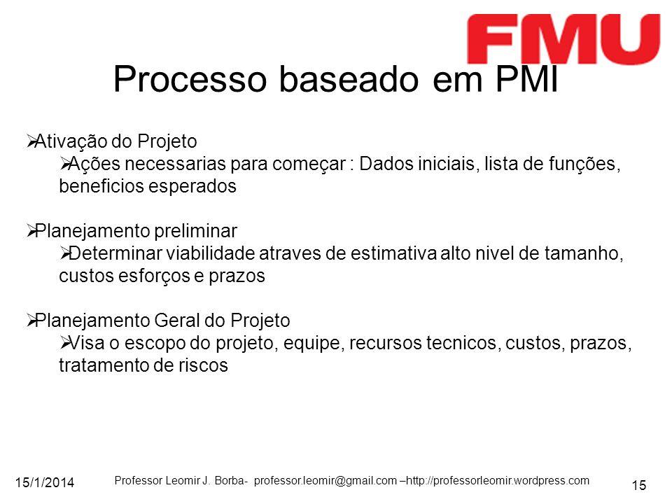 15/1/2014 Professor Leomir J. Borba- professor.leomir@gmail.com –http://professorleomir.wordpress.com 15 Processo baseado em PMI Ativação do Projeto A