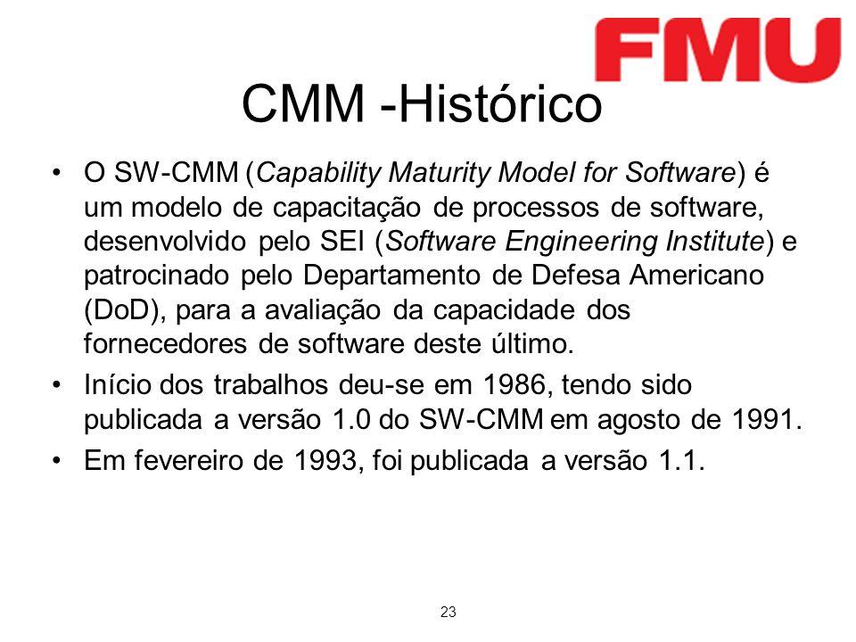 23 CMM -Histórico O SW-CMM (Capability Maturity Model for Software) é um modelo de capacitação de processos de software, desenvolvido pelo SEI (Software Engineering Institute) e patrocinado pelo Departamento de Defesa Americano (DoD), para a avaliação da capacidade dos fornecedores de software deste último.