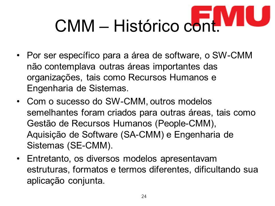 24 CMM – Histórico cont. Por ser específico para a área de software, o SW-CMM não contemplava outras áreas importantes das organizações, tais como Rec