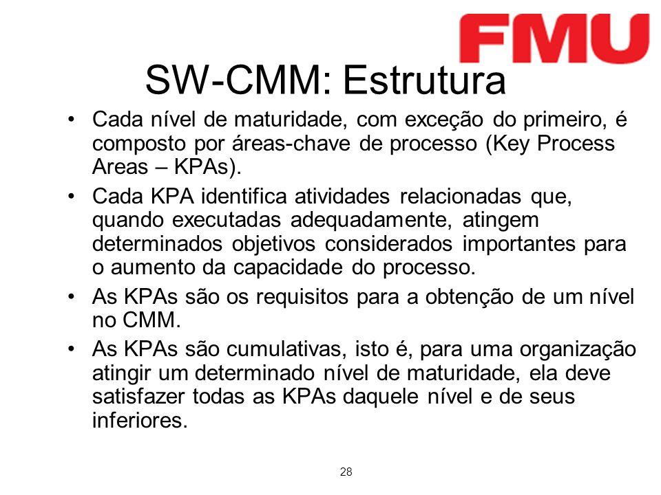 28 SW-CMM: Estrutura Cada nível de maturidade, com exceção do primeiro, é composto por áreas-chave de processo (Key Process Areas – KPAs). Cada KPA id
