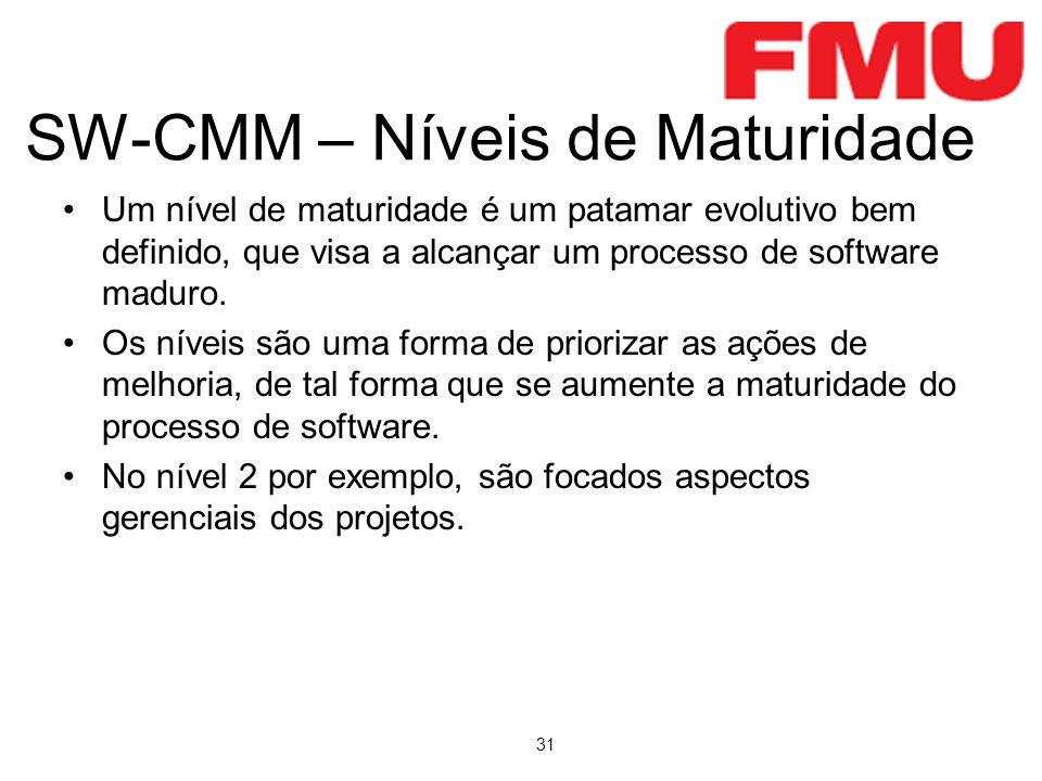 31 SW-CMM – Níveis de Maturidade Um nível de maturidade é um patamar evolutivo bem definido, que visa a alcançar um processo de software maduro.