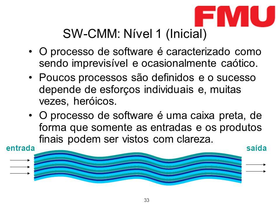 33 SW-CMM: Nível 1 (Inicial) entradasaída O processo de software é caracterizado como sendo imprevisível e ocasionalmente caótico. Poucos processos sã