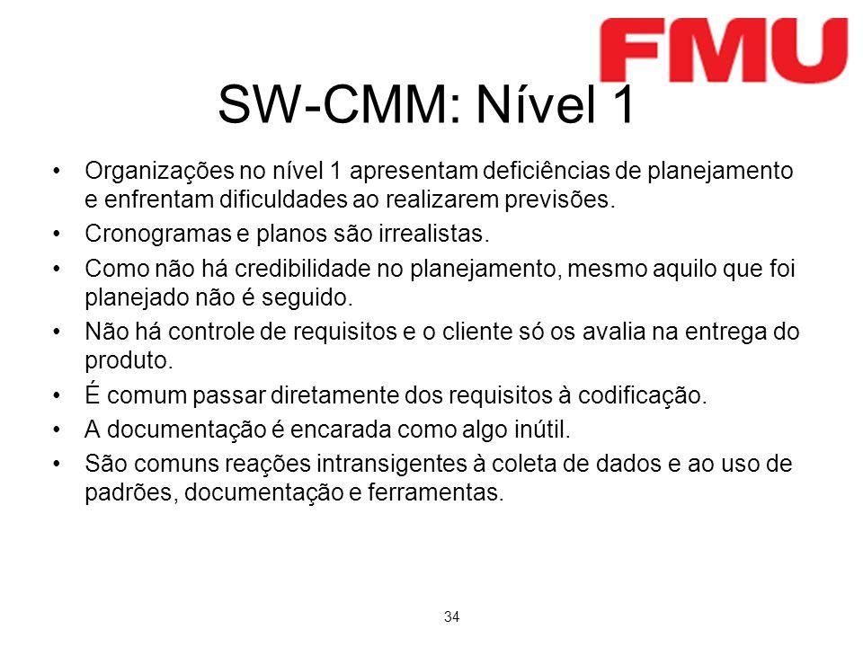 34 SW-CMM: Nível 1 Organizações no nível 1 apresentam deficiências de planejamento e enfrentam dificuldades ao realizarem previsões. Cronogramas e pla