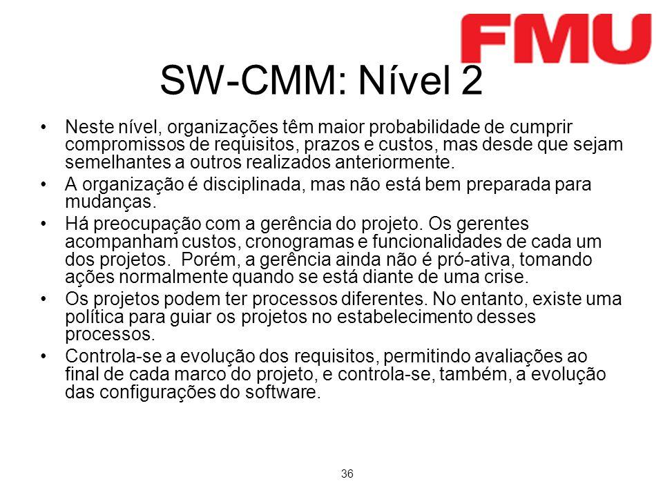 36 SW-CMM: Nível 2 Neste nível, organizações têm maior probabilidade de cumprir compromissos de requisitos, prazos e custos, mas desde que sejam semelhantes a outros realizados anteriormente.