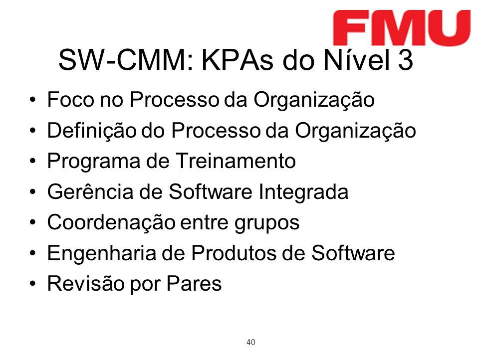 40 SW-CMM: KPAs do Nível 3 Foco no Processo da Organização Definição do Processo da Organização Programa de Treinamento Gerência de Software Integrada Coordenação entre grupos Engenharia de Produtos de Software Revisão por Pares