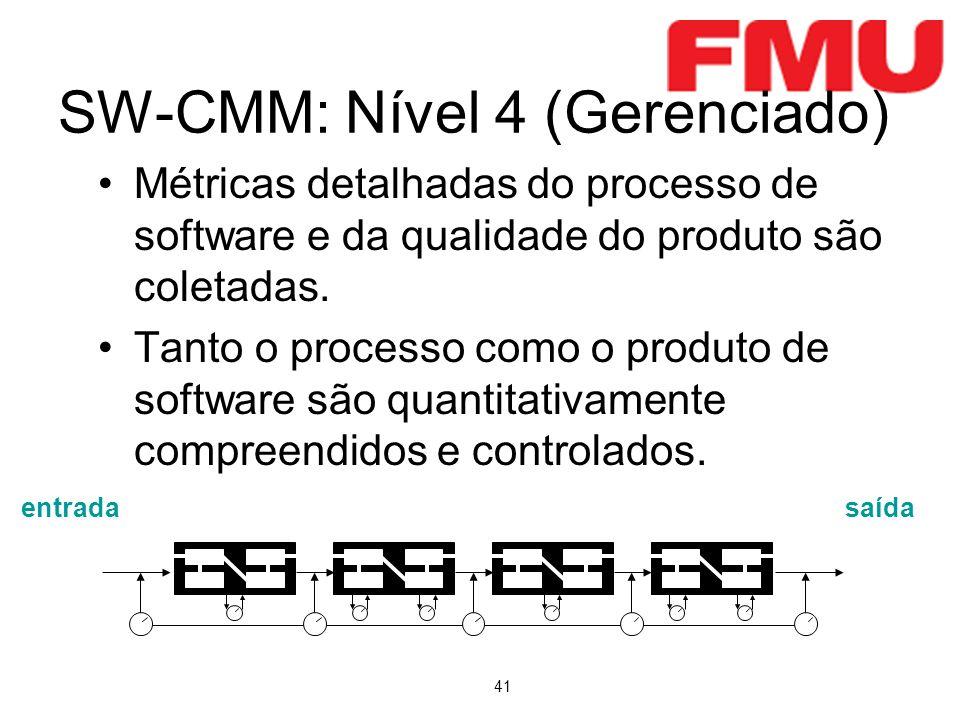 41 SW-CMM: Nível 4 (Gerenciado) entradasaída Métricas detalhadas do processo de software e da qualidade do produto são coletadas. Tanto o processo com