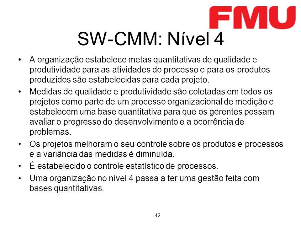 42 SW-CMM: Nível 4 A organização estabelece metas quantitativas de qualidade e produtividade para as atividades do processo e para os produtos produzidos são estabelecidas para cada projeto.