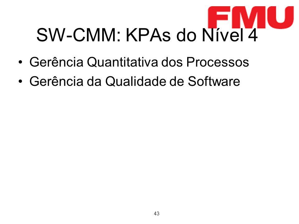 43 SW-CMM: KPAs do Nível 4 Gerência Quantitativa dos Processos Gerência da Qualidade de Software