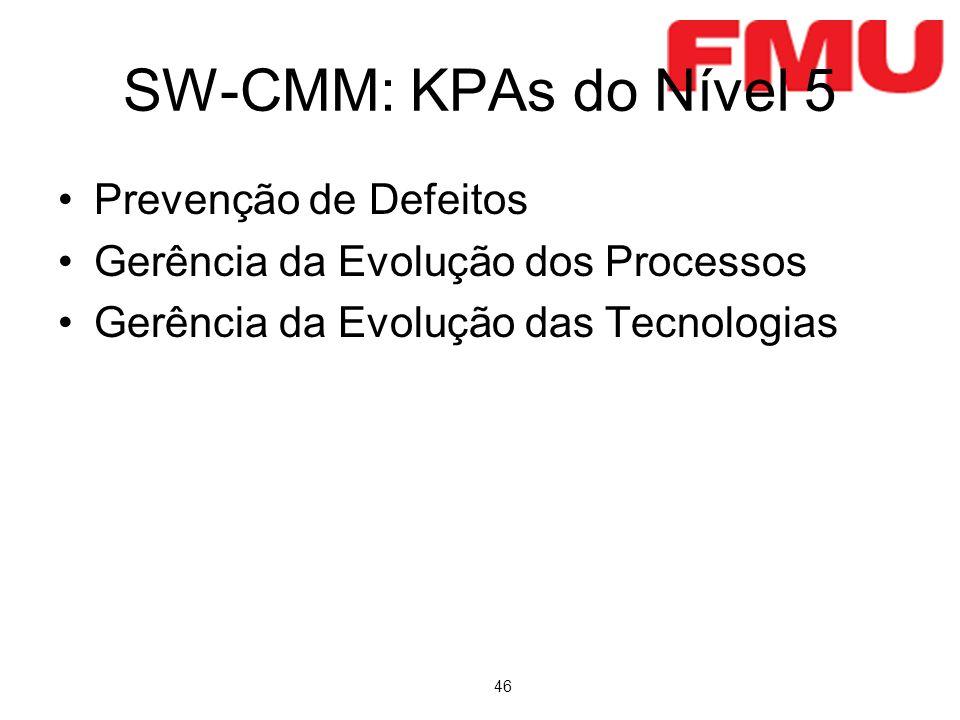 46 SW-CMM: KPAs do Nível 5 Prevenção de Defeitos Gerência da Evolução dos Processos Gerência da Evolução das Tecnologias