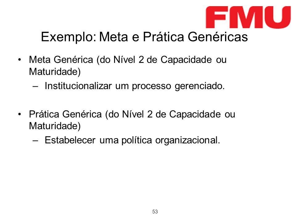 53 Exemplo: Meta e Prática Genéricas Meta Genérica (do Nível 2 de Capacidade ou Maturidade) – Institucionalizar um processo gerenciado. Prática Genéri
