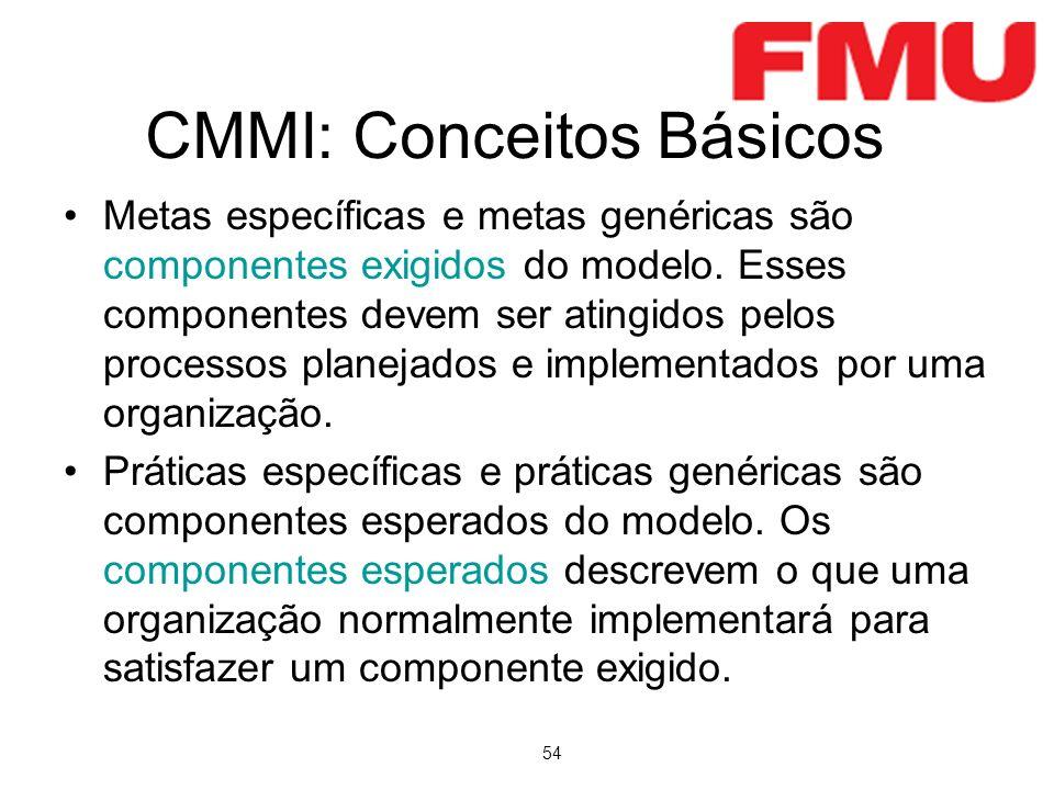 54 CMMI: Conceitos Básicos Metas específicas e metas genéricas são componentes exigidos do modelo. Esses componentes devem ser atingidos pelos process