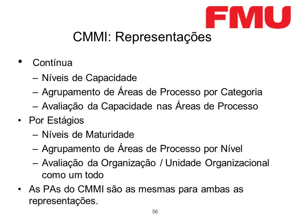 56 CMMI: Representações Contínua –Níveis de Capacidade –Agrupamento de Áreas de Processo por Categoria –Avaliação da Capacidade nas Áreas de Processo Por Estágios –Níveis de Maturidade –Agrupamento de Áreas de Processo por Nível –Avaliação da Organização / Unidade Organizacional como um todo As PAs do CMMI são as mesmas para ambas as representações.