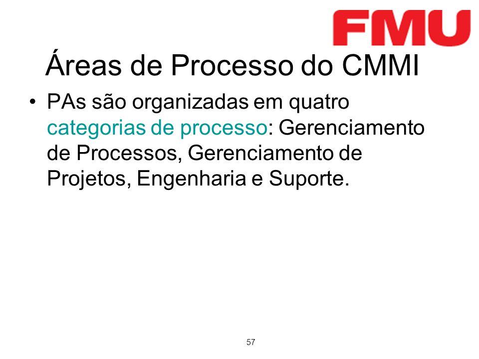 57 Áreas de Processo do CMMI PAs são organizadas em quatro categorias de processo: Gerenciamento de Processos, Gerenciamento de Projetos, Engenharia e Suporte.