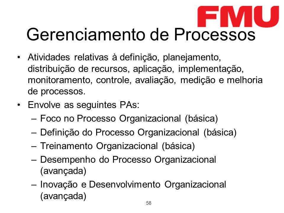 58 Gerenciamento de Processos Atividades relativas à definição, planejamento, distribuição de recursos, aplicação, implementação, monitoramento, controle, avaliação, medição e melhoria de processos.