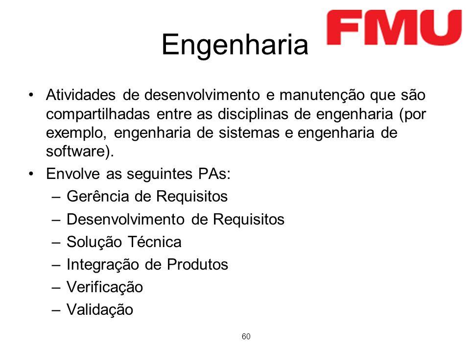 60 Engenharia Atividades de desenvolvimento e manutenção que são compartilhadas entre as disciplinas de engenharia (por exemplo, engenharia de sistema
