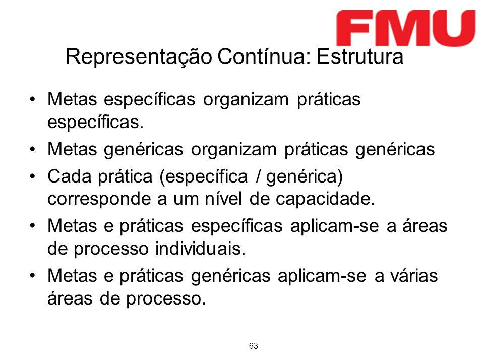 63 Representação Contínua: Estrutura Metas específicas organizam práticas específicas. Metas genéricas organizam práticas genéricas Cada prática (espe