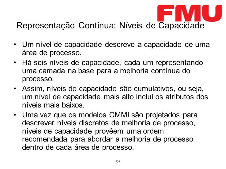 64 Representação Contínua: Níveis de Capacidade Um nível de capacidade descreve a capacidade de uma área de processo. Há seis níveis de capacidade, ca