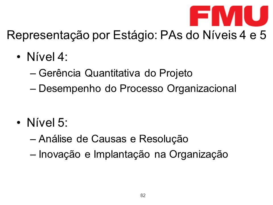 82 Representação por Estágio: PAs do Níveis 4 e 5 Nível 4: –Gerência Quantitativa do Projeto –Desempenho do Processo Organizacional Nível 5: –Análise