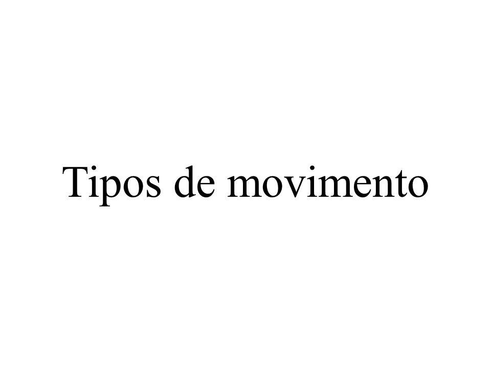 Tipos de movimento