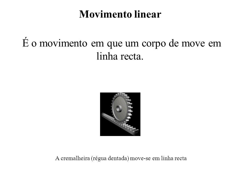 Movimento linear É o movimento em que um corpo de move em linha recta.