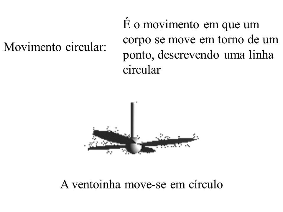 A ventoinha move-se em círculo Movimento circular: É o movimento em que um corpo se move em torno de um ponto, descrevendo uma linha circular