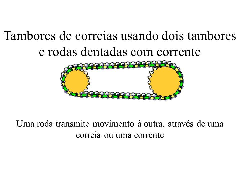 Tambores de correias usando dois tambores e rodas dentadas com corrente Uma roda transmite movimento à outra, através de uma correia ou uma corrente