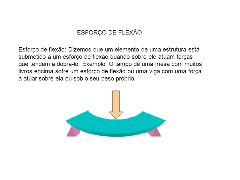 ESFORÇO DE FLEXÃO Esforço de flexão: Dizemos que um elemento de uma estrutura está submetido a um esforço de flexão quando sobre ele atuam forças que
