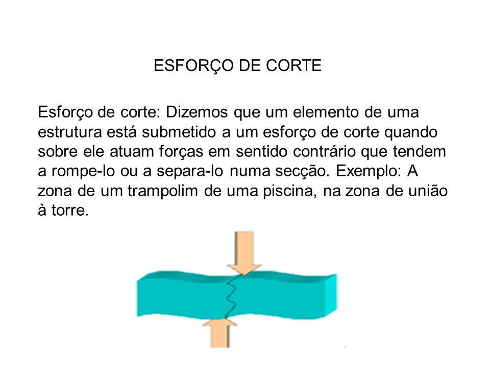 ESFORÇO DE CORTE Esforço de corte: Dizemos que um elemento de uma estrutura está submetido a um esforço de corte quando sobre ele atuam forças em sent