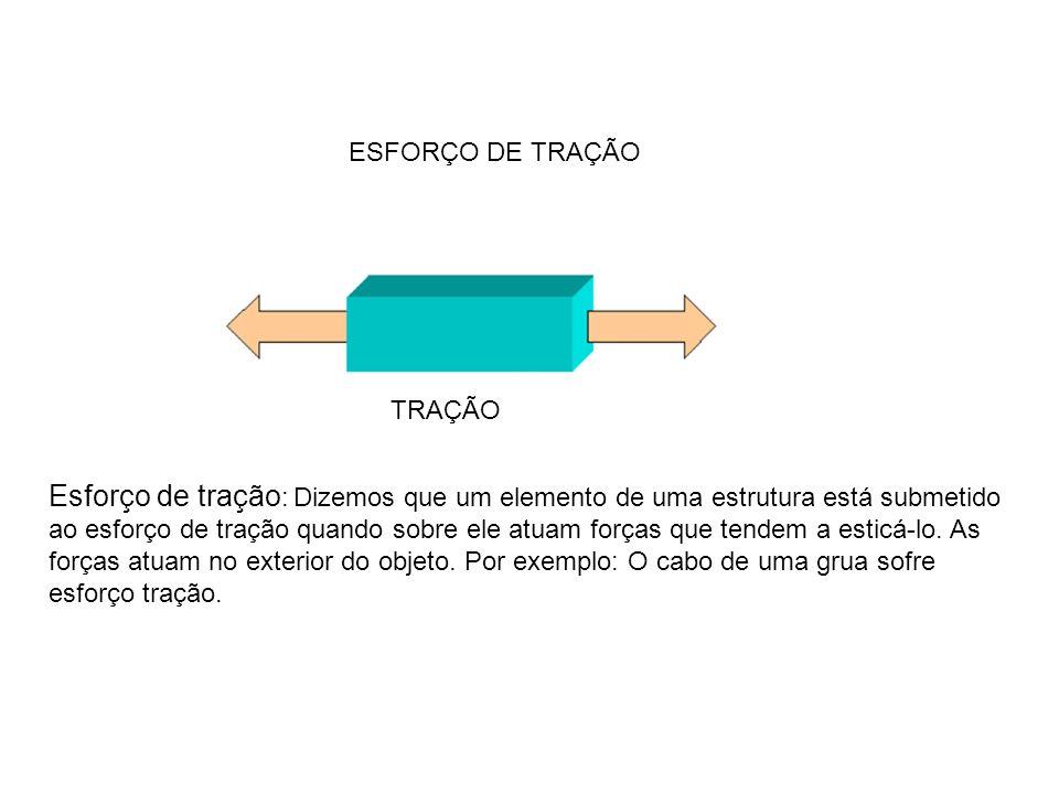 ESFORÇO DE TRAÇÃO TRAÇÃO Esforço de tração : Dizemos que um elemento de uma estrutura está submetido ao esforço de tração quando sobre ele atuam força