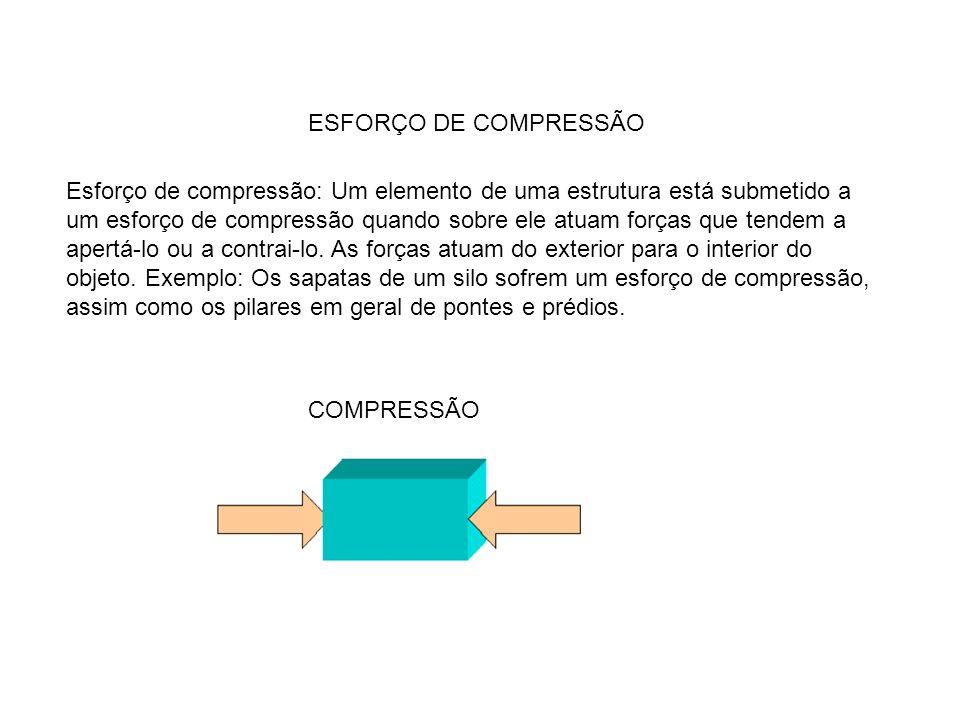 ESFORÇO DE COMPRESSÃO COMPRESSÃO Esforço de compressão: Um elemento de uma estrutura está submetido a um esforço de compressão quando sobre ele atuam