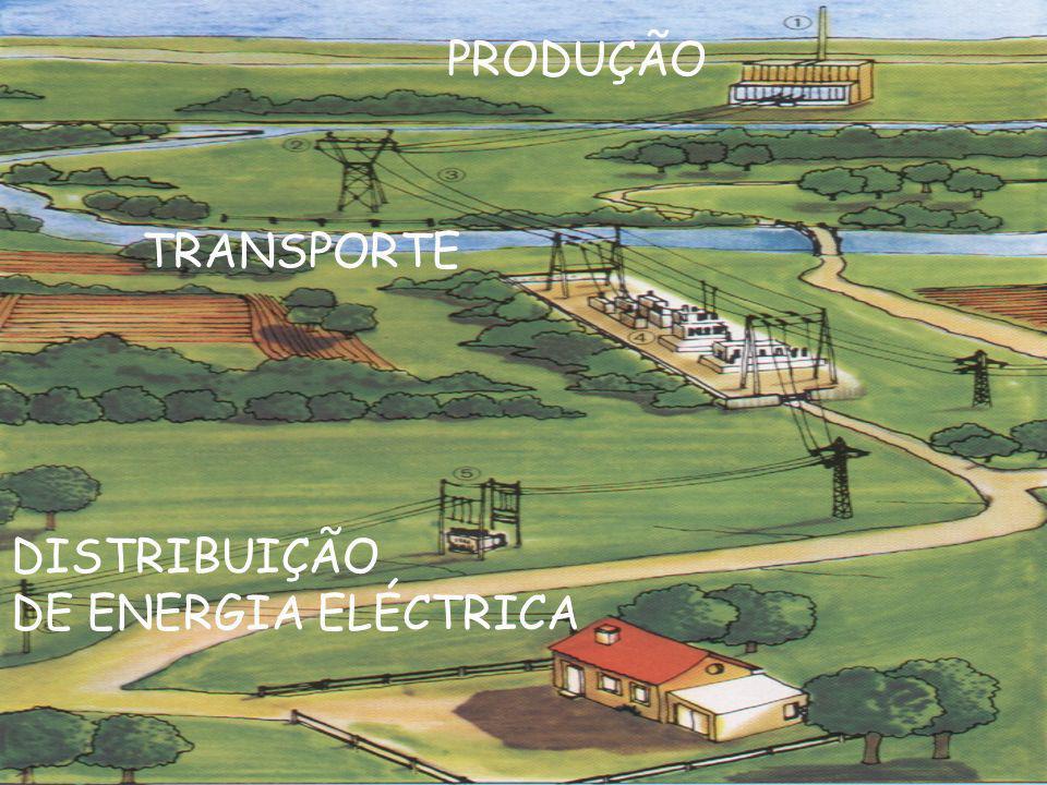 12 Linhas eléctricas de Alta Tensão São normalmente aéreas podendo, no entanto, ser subterrâneas.