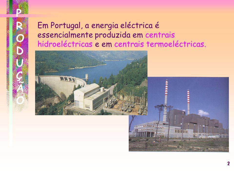 2 Em Portugal, a energia eléctrica é essencialmente produzida em centrais hidroeléctricas e em centrais termoeléctricas. PRODUÇÃOPRODUÇÃO
