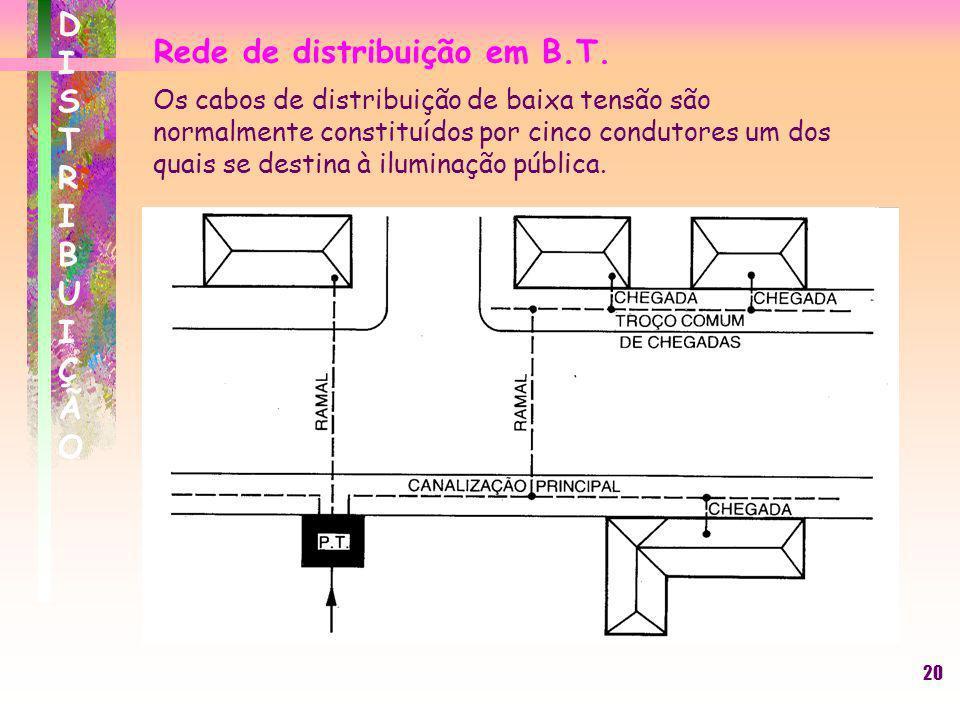 20 Rede de distribuição em B.T. DISTRIBUIÇÃODISTRIBUIÇÃO Os cabos de distribuição de baixa tensão são normalmente constituídos por cinco condutores um