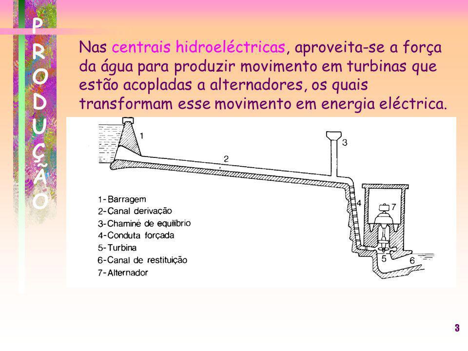 3 Nas centrais hidroeléctricas, aproveita-se a força da água para produzir movimento em turbinas que estão acopladas a alternadores, os quais transfor