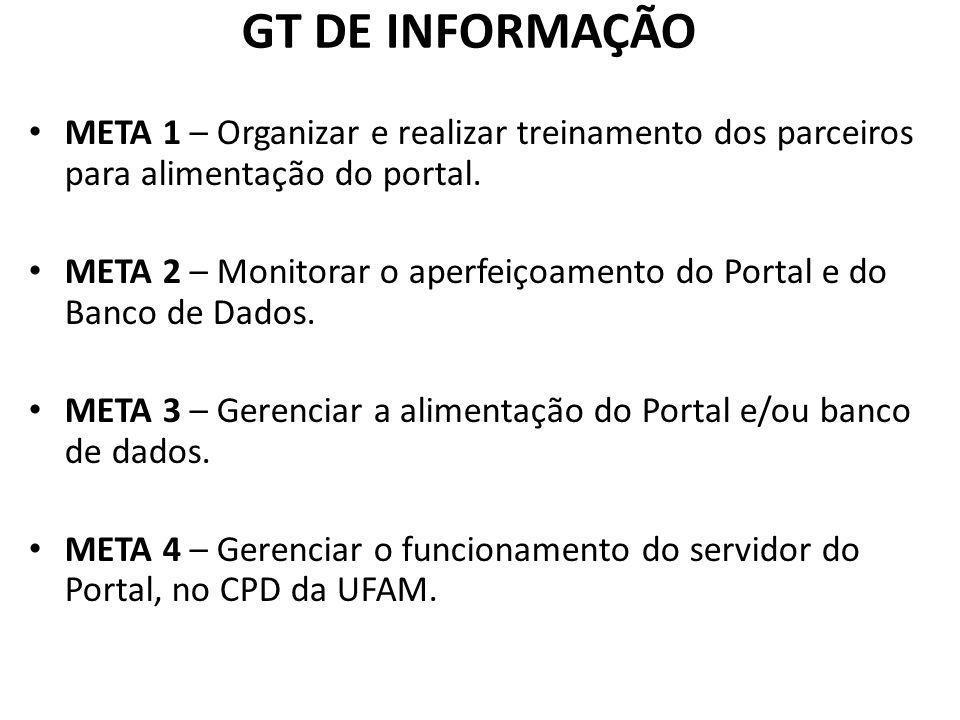 GT DE INFORMAÇÃO META 1 – Organizar e realizar treinamento dos parceiros para alimentação do portal. META 2 – Monitorar o aperfeiçoamento do Portal e